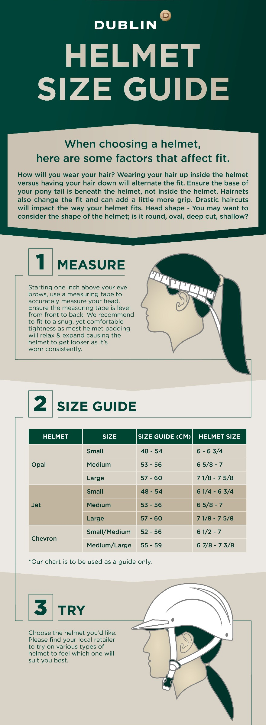 Helmet Size Guide by Dublin